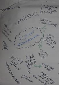 Brainstorm KR